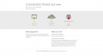 Cyprus Properties, Buy Cyprus Property for Sale