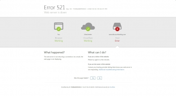Discount Central Heating