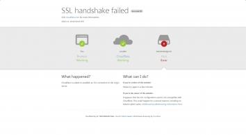 Best Interior designers in Chennai * Interior Designz SR