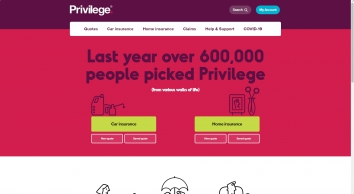 Privilege car and home insurance