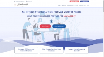 IT Support Cheltenham | 24/7 | The IT Support Company